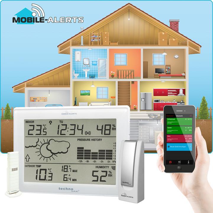 Hausüberwachungssystem